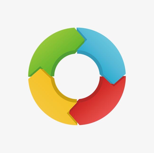 图片 > 【png】 圆形循环图  分类:字体设计 类目:其他 格式:png 体积
