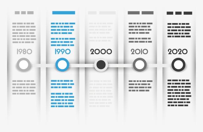 设计元素 科技素材 信息图表 > ppt文本框  [版权图片] 找相似下一张