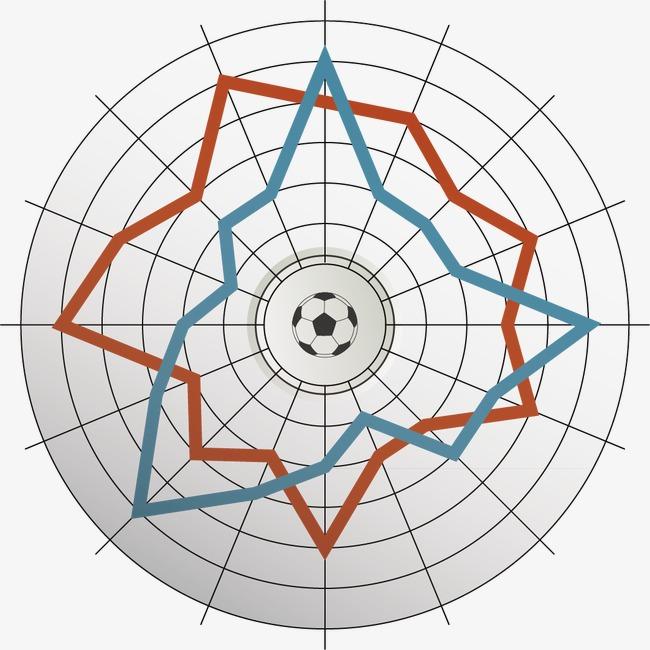 设计元素 科技素材 信息图表 > 圆形数据分析图表  [版权图片] 找相似