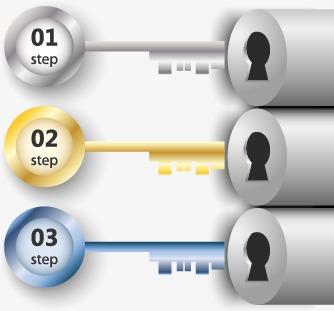 ppt配图钥匙_锁业钥匙产品设计开锁公司报告PPT幻灯片模板