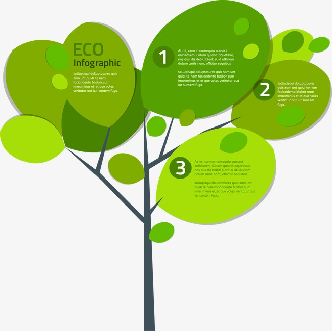 商务信息图表示意图图片下载商务信息树木多彩示意图图表流程说明统计