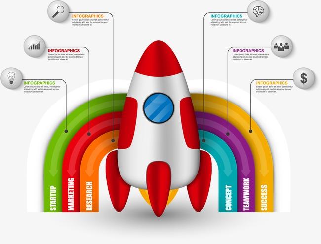 商务信息图表示意图图片下载商务信息火箭多彩示意图图表流程说明统计