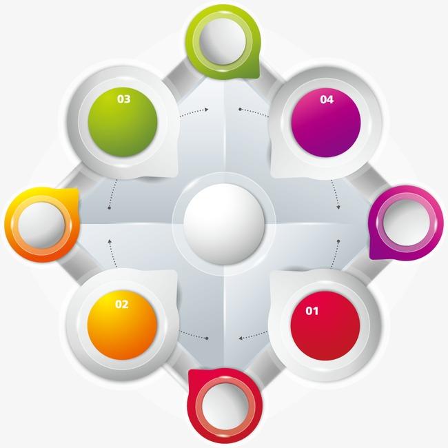 ppt 元素 商业 分类 流程 步骤 圆形             此素材是90设计网