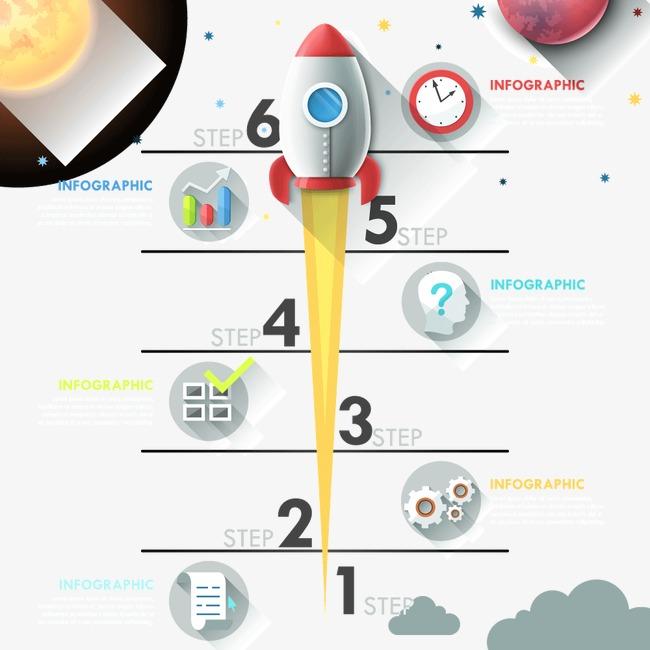 设计元素 科技素材 信息图表 > 卡通火箭星球轨迹ppt信息元素  [版权