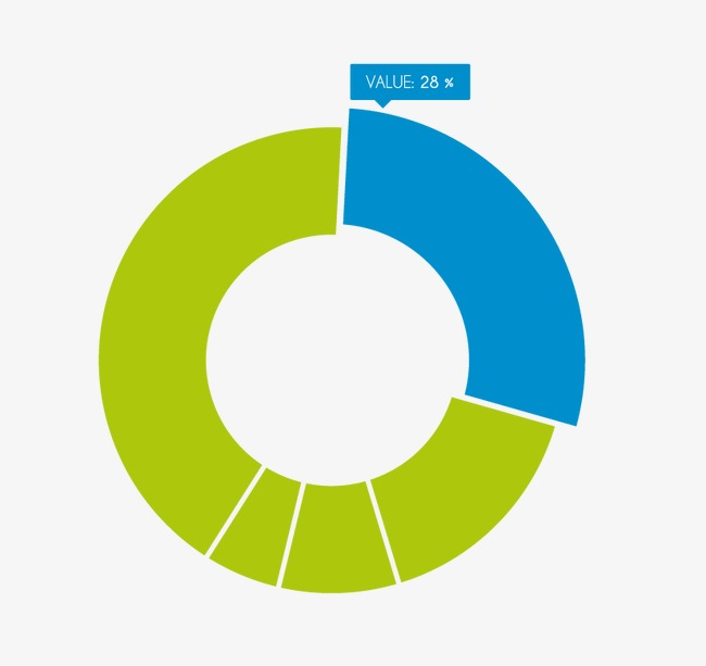 设计元素 科技素材 信息图表 > 扇形统计图