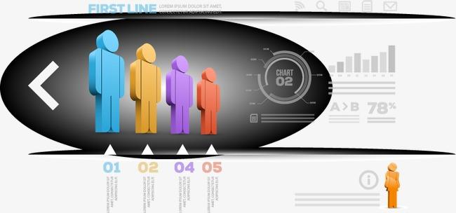分析信息图表矢量素材,图片下载人物图标科技圈人物分布立体小人世界