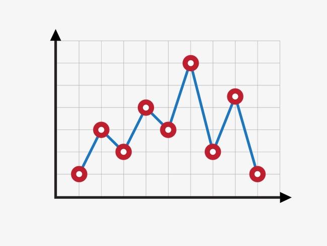 设计元素 科技素材 信息图表 > 折线统计图  [版权图片] 找相似下一张