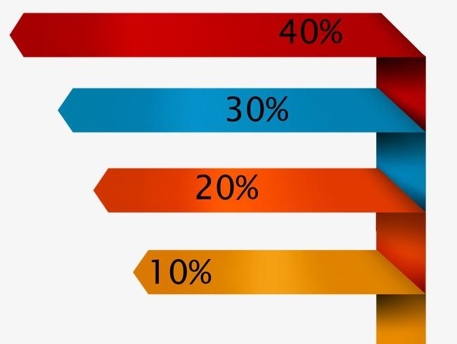 示意图图表流程说明统计ppt步骤商务商务人物商务