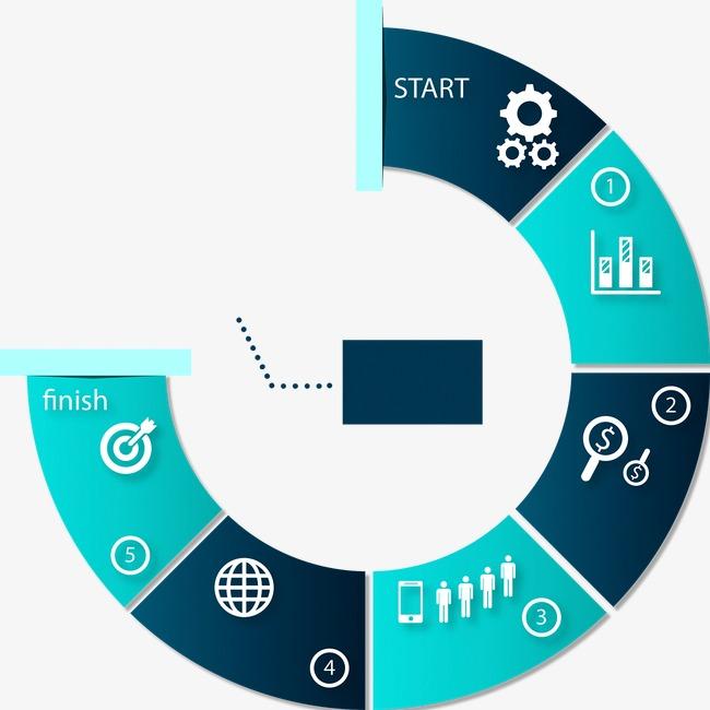 图表流程说明统计ppt步骤商务商务人物商务人士电子商务商务背景商务