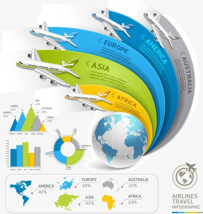 商务金融纸飞机卡通飞机飞机蓝天矢量飞机飞机模型飞机图片飞机云飞机