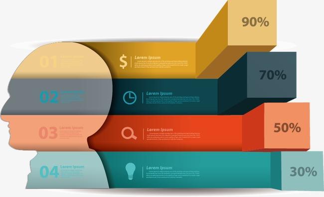 创意头像信息图标数据分析数字商务商业ppt素材