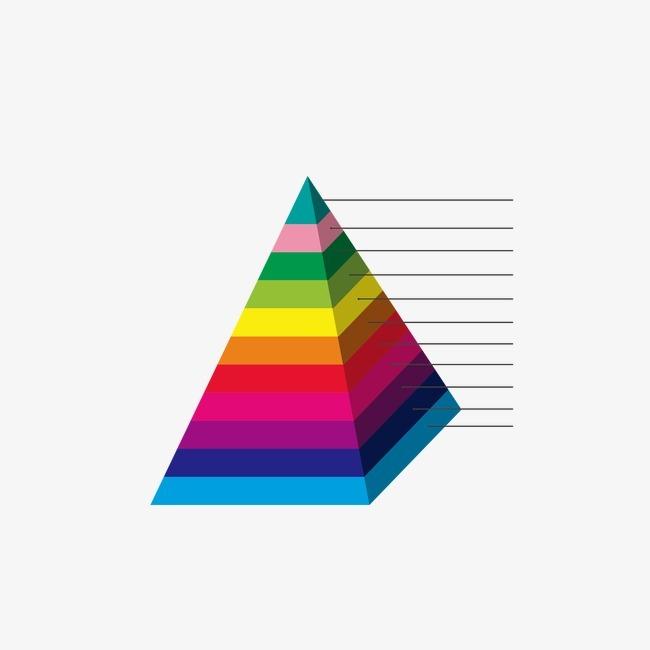 金字塔ppt元素png素材-90设计