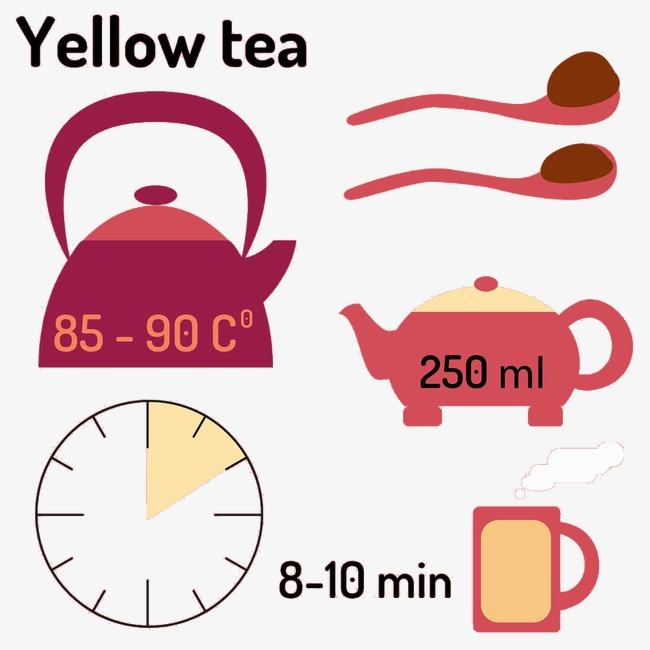 泡茶方法图标
