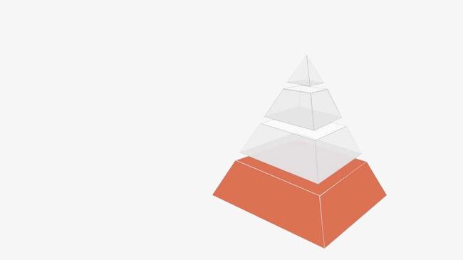 ppt金字塔模板png素材-90设计