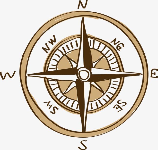 卡通手绘指南针