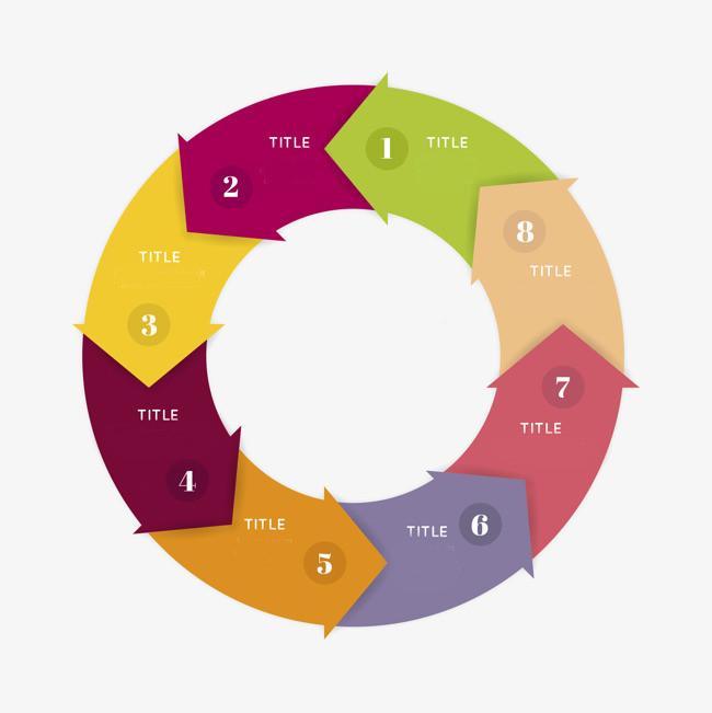ppt元素圆形流程图