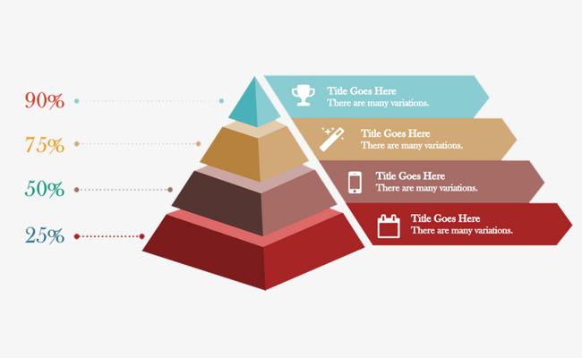 彩色金字塔pptpng素材-90设计
