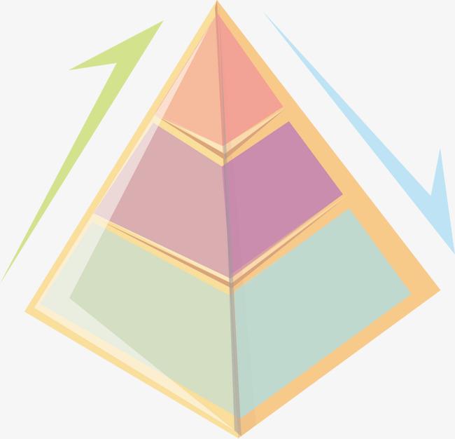 图片 > 【png】 金字塔ppt素材  分类:手绘动漫 类目:其他 格式:png
