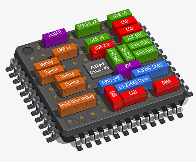芯片电路 元器件 电容 针脚             此素材是90设计网官方设计