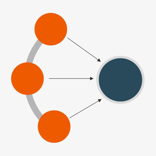图片 > 【png】 圆形分支图  分类:字体设计 类目:其他 格式:png 体积