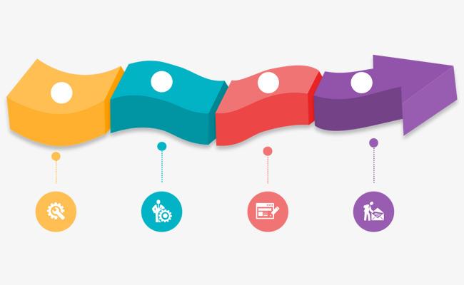 立体 弯曲 箭头 彩色 步骤 递进             此素材是90设计网官方
