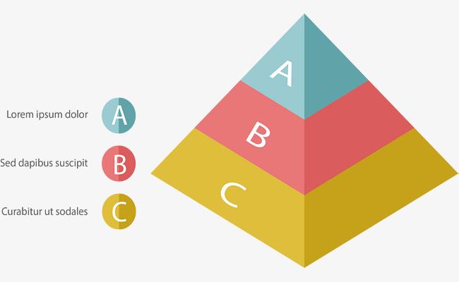 三角锥信息图表