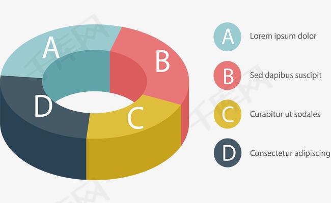 立体环形图表