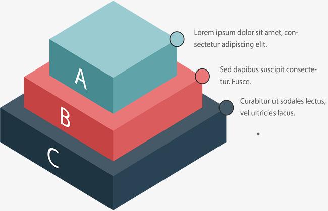 三层方形步骤图