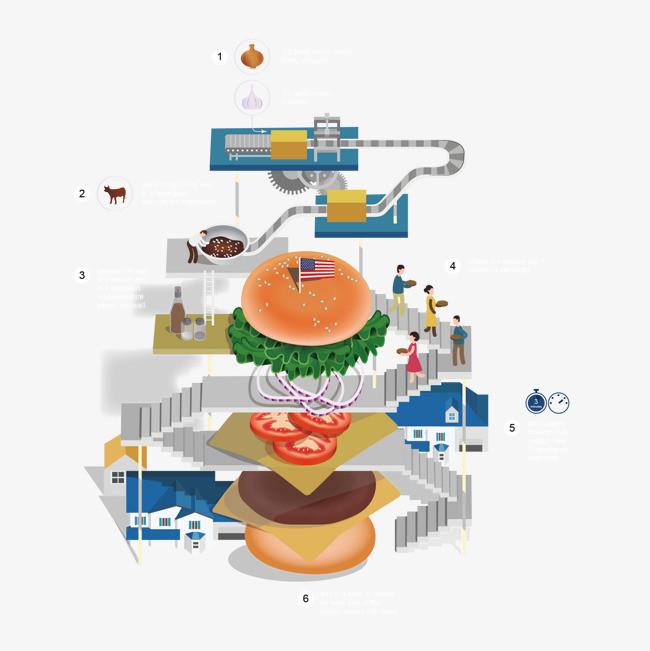 矢量汉堡创意png素材-90设计
