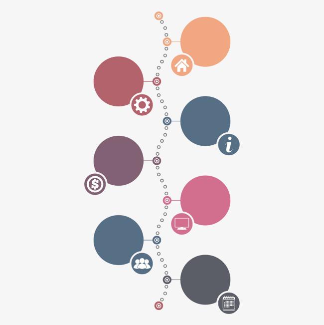 图片 > 【png】 圆形流程图  分类:字体设计 类目:其他 格式:png 体积