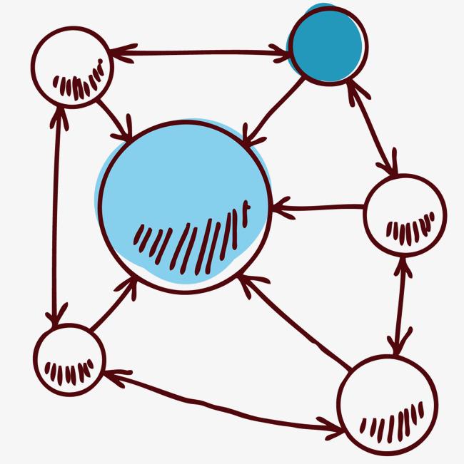 手绘流程图