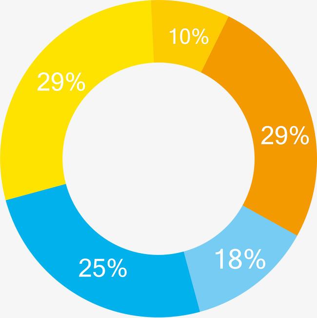 矢量ppt设计圆环形对比图表