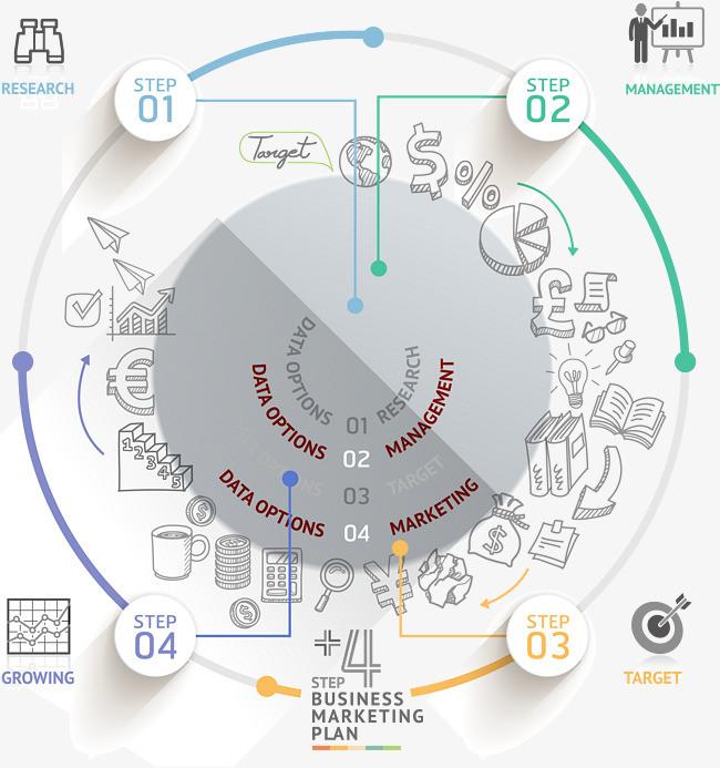 绿色科幻圆圈图案