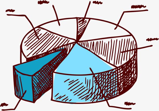 卡通手绘饼状图