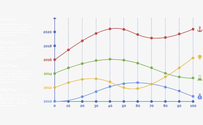 矢量手绘曲线图