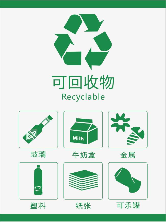 垃圾分类回收的好处_分类回收垃圾有什么好处?-分类回收垃圾好处