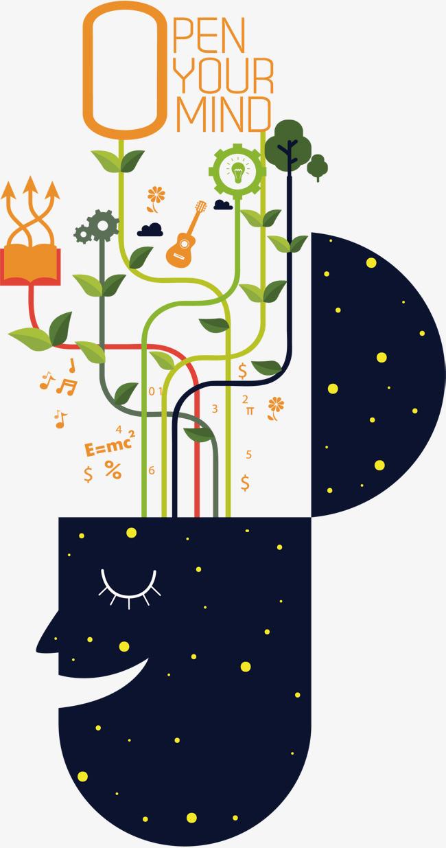 创意设计发散大脑思维