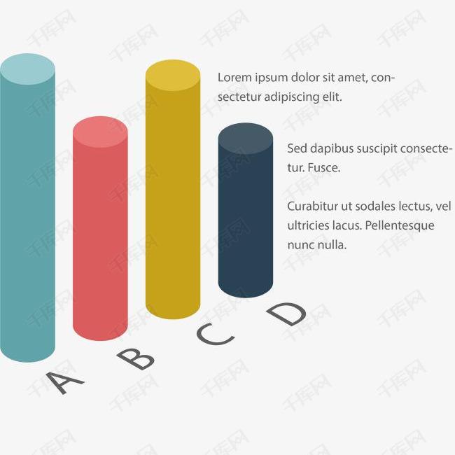 圆柱体数据图表