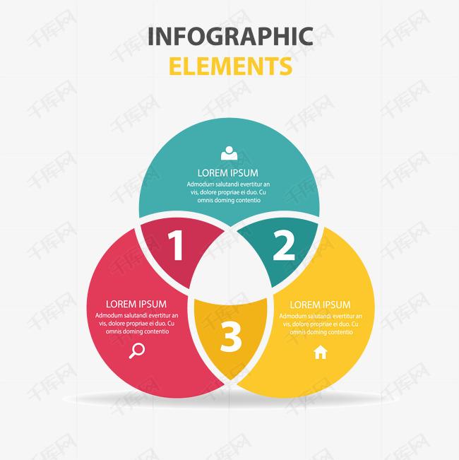 交叠彩色圆形信息图表