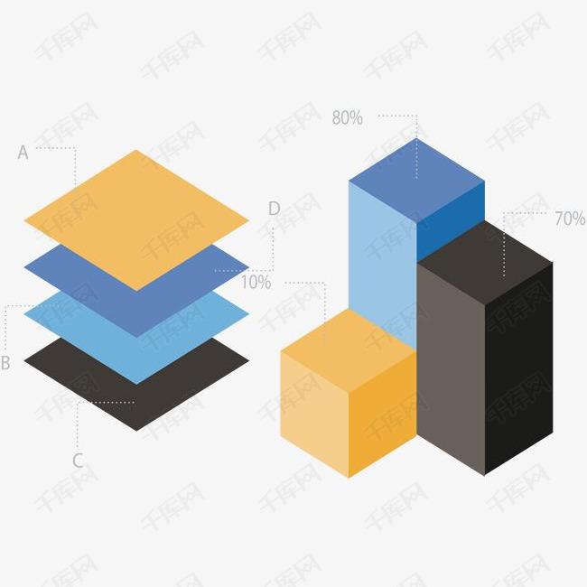 立体几何柱形图