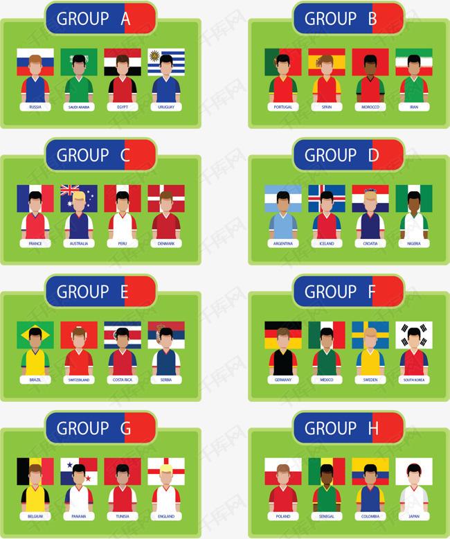 俄罗斯世界杯小组赛