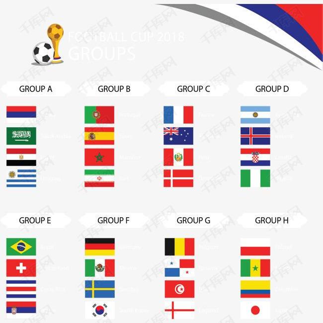 世界杯比赛分组情况