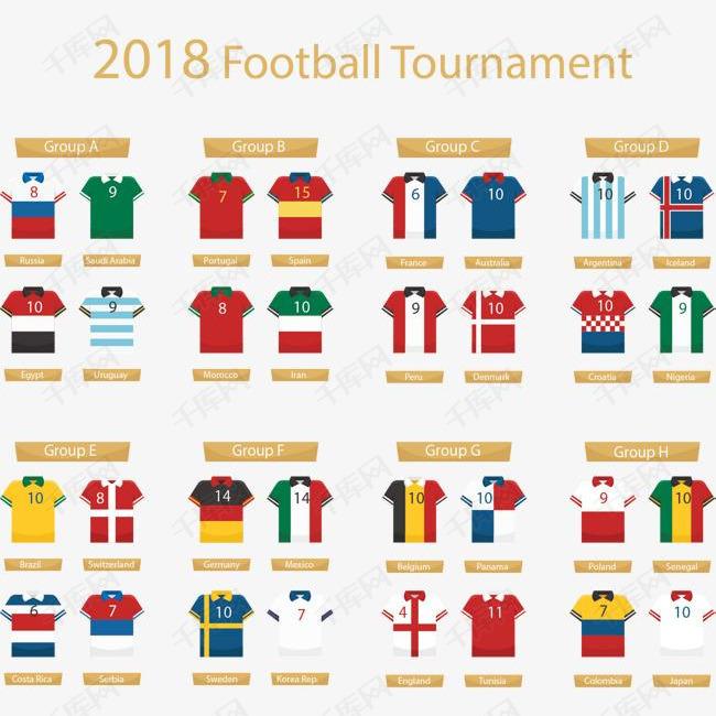 世界杯比赛小组分组