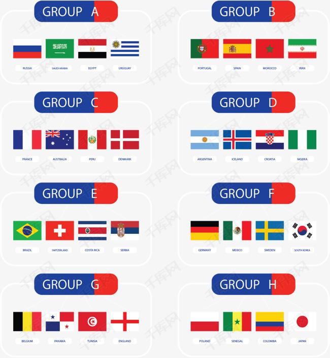 矩形边框世界杯分组