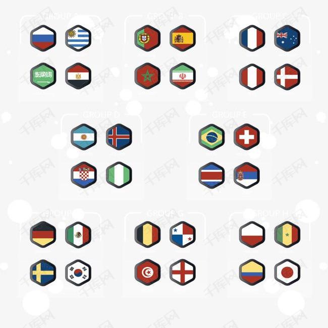 俄罗斯世界杯分组赛
