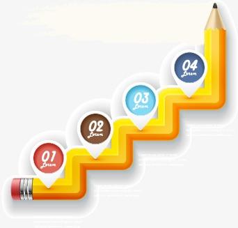 保险阶梯图的画图步骤