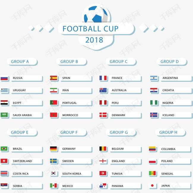 俄罗斯世界杯参赛国家