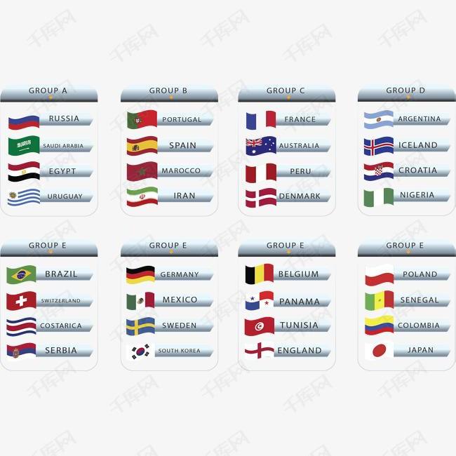 国旗图标世界杯分组