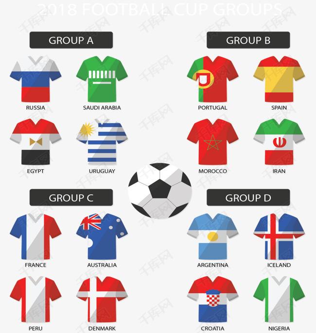 世界杯足球分组赛