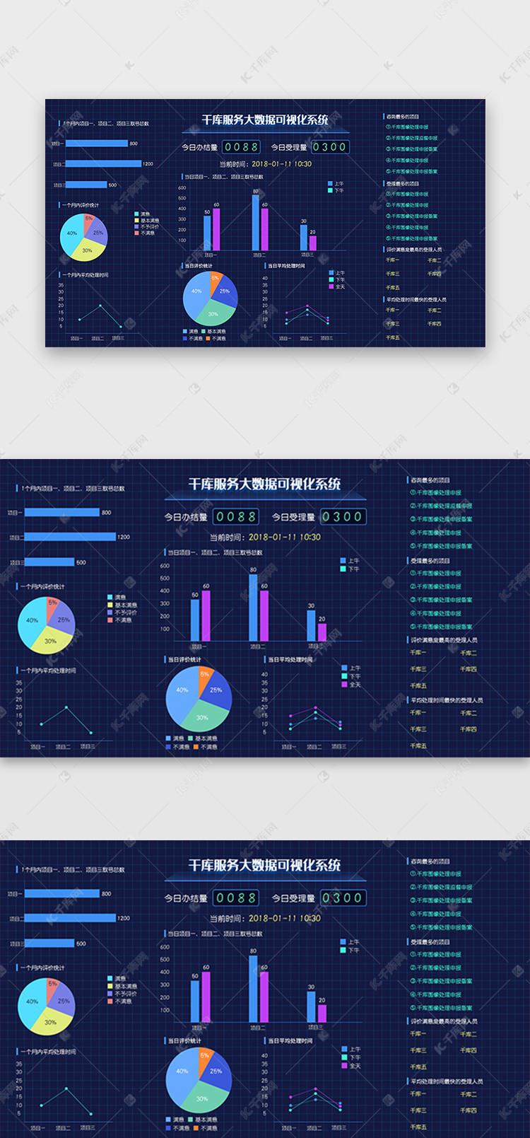 深蓝色数据大页面可视化气泡系统UIv数据sas绘制图扁平图片